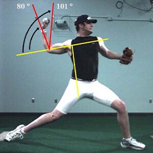 Baseball Pitching with right and right leg back